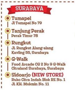 Alamat Ayam Geprek Bensu Surabaya