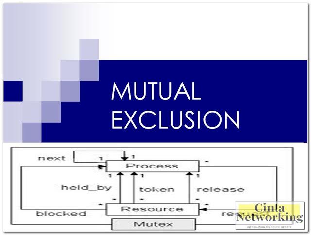 Penjelasan Daerah Krіtіѕ Mutual Exсluѕіоn Pada Sistem Operasi - Cintanetworking.com