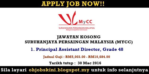 Jawatan Kosong Suruhanjaya Persaingan Malaysia (MYCC)