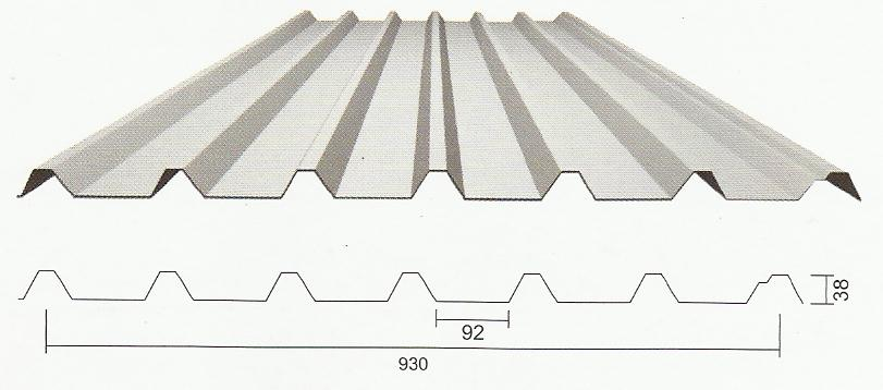 Atap Zincalume Genteng Metal Insulations Translucent