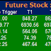 Most active future and option calls ( Pre Market Tips ) for 28 March 2016