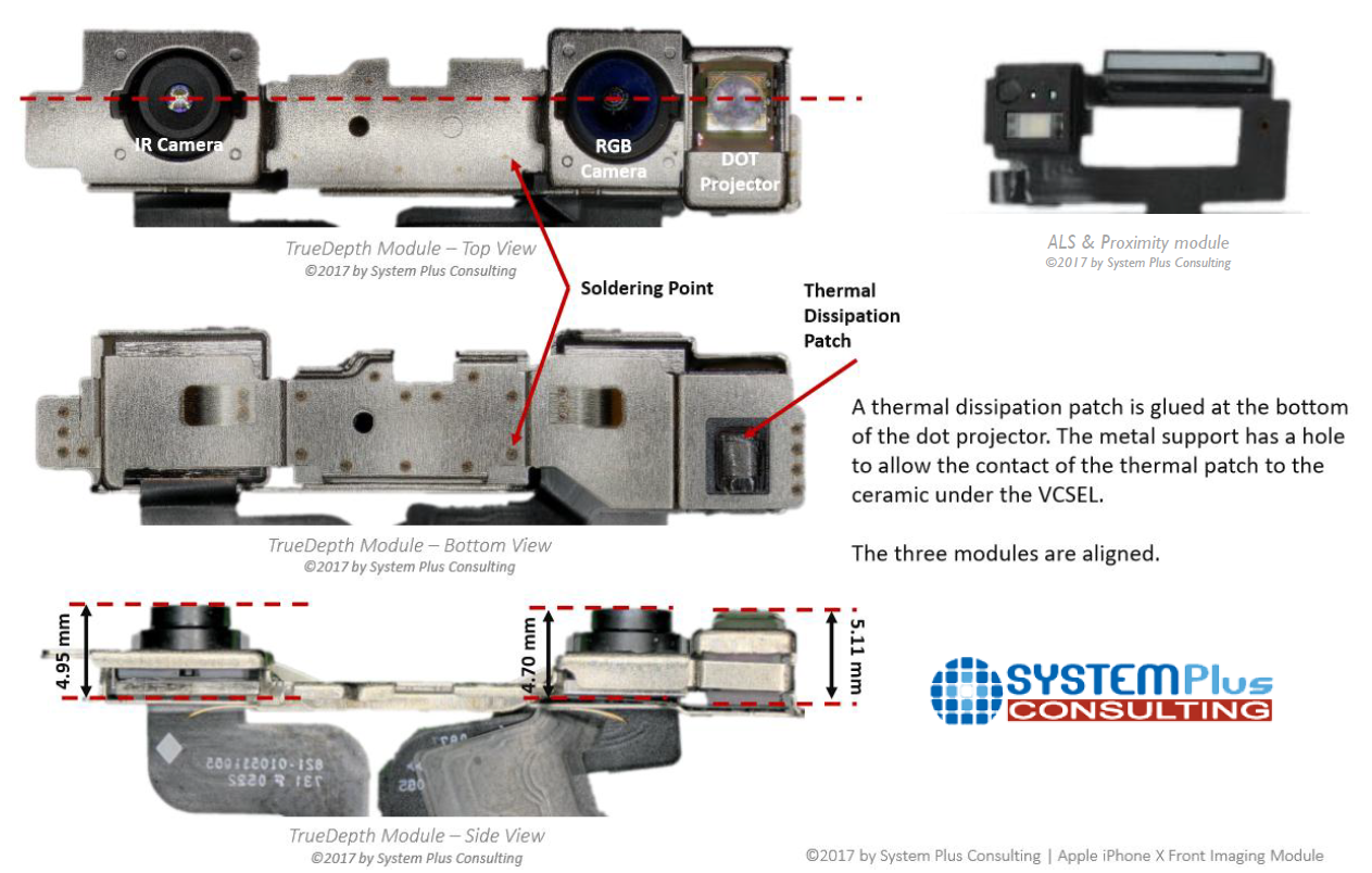 a7783c86362 Image Sensors World  SystemPlus Reveals that iPhone X IR Imager is ...