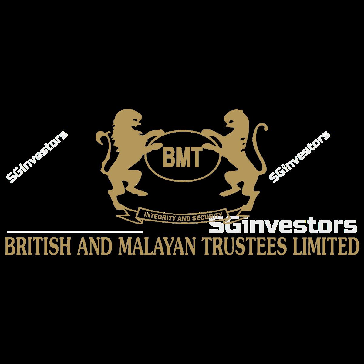 BRITISH & MALAYAN HLDG LIMITED (SGX:CJN) @ SGinvestors.io