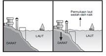 Berbagi Ilmu Geografi Tektonisme Dan Pengaruhnya Terhadap Kehidupan Manusia