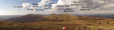 Panorama z Halicza na zachód.