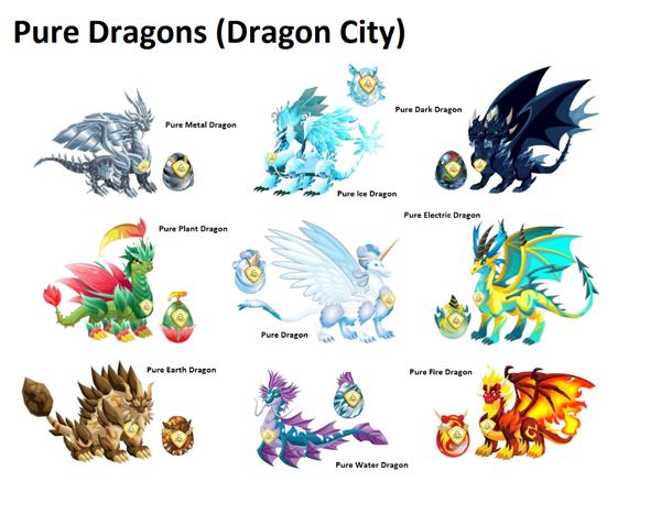 Pure Dragon dan Pure Element Dragon