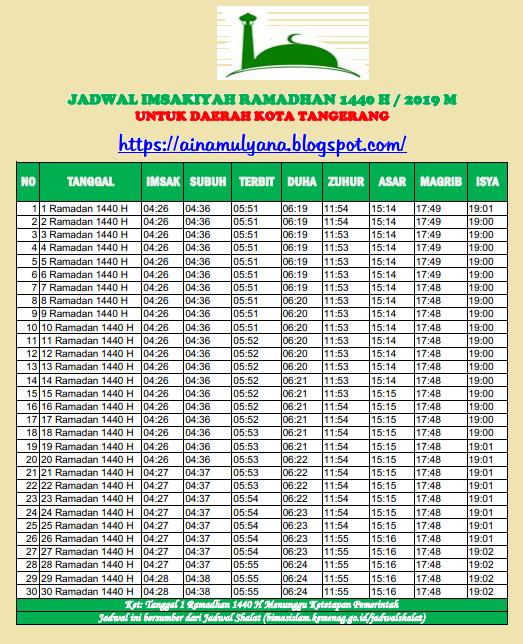 Jadwal Waktu Sholat Kota Tangerang-Ramadhan 2019-Waktu Maghrib, Waktu Imsak dan Waktu Shubuh Bulan Ramadhan 2019-1440 Hijriyah.