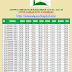Jadwal Waktu Sholat Kota Tangerang-Ramadhan 2019