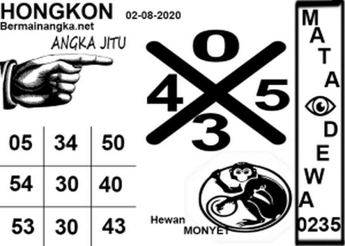 Kode syair Hongkong Minggu 2 Agustus 2020 160