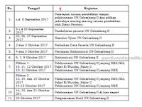 Jadwal UN Gelombang 2 (UN Ulang) Tahun Pelajaran 2016/2017