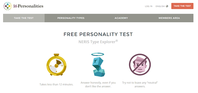 Who Am I? Taking an Online Personality Test