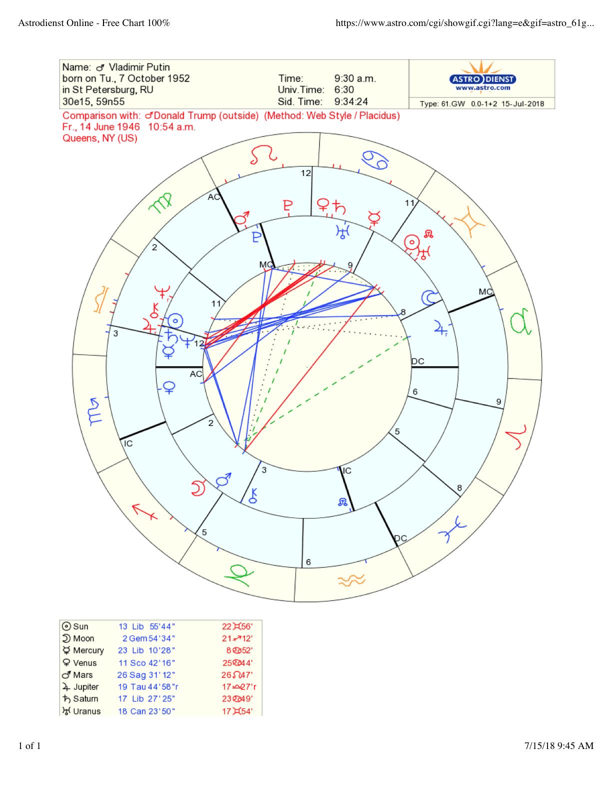 The Lena Ghio Paradoxle Paradoxe Lena Ghio Astrological Insight
