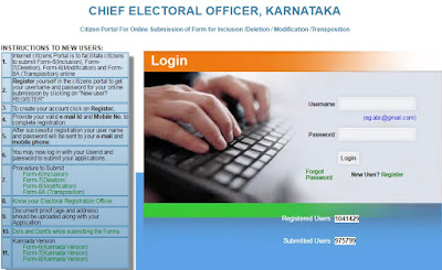 Karnataka Voter ID Registration