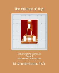 Science of Toys