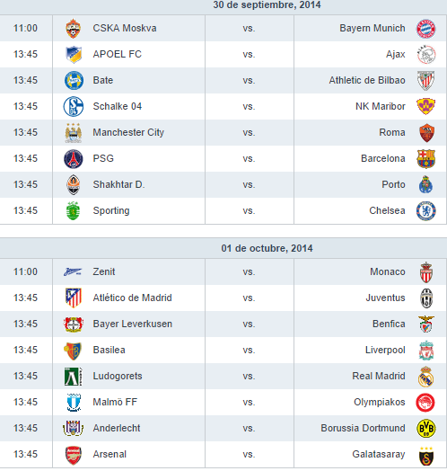 Hoy arranca jornada 2 Champions League 2014 - 2015