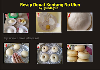Resep Donat No Ulen by Yunda Yun by Ommasakom dot net