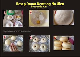 Resep Donat Empuk dan Mengembang Tanpa di Ulen by Yunda Yun