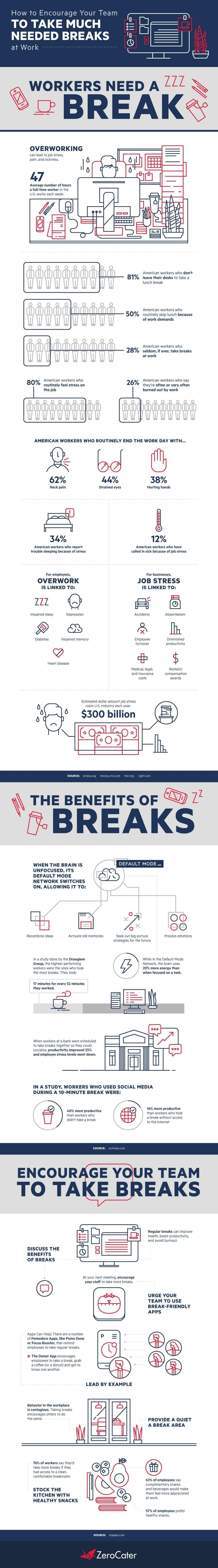 How to Encourage Your Team to Take Much Needed Breaks at Work #infographic