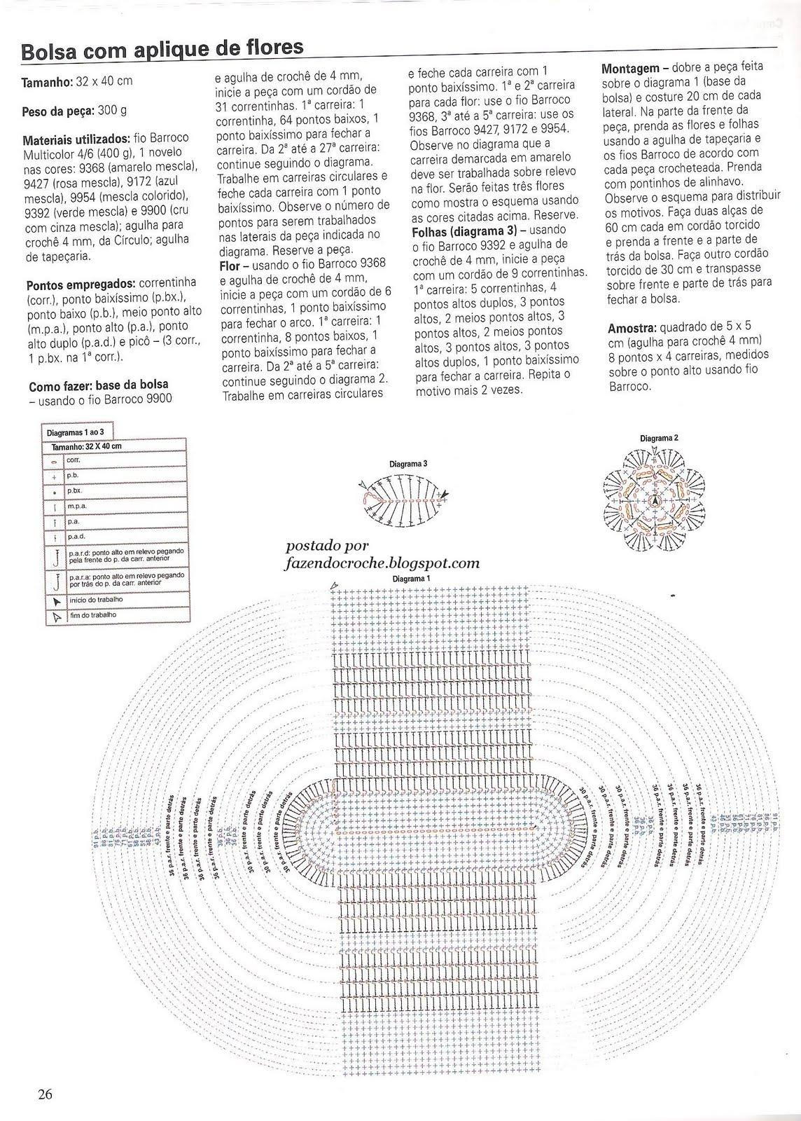 TEJER GANCHILLO CROCHET: BOLSOS O MOCHILAS CON FLORES A CROCHET ...
