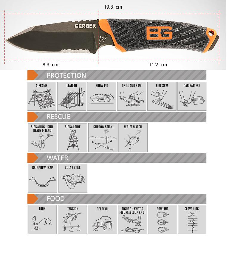 skl diy uptown gerber bear grylls compact fixed blade knife rm rh skldiyuptown blogspot com bear grylls priorities survival pocket guide pdf bear grylls pocket guide pdf