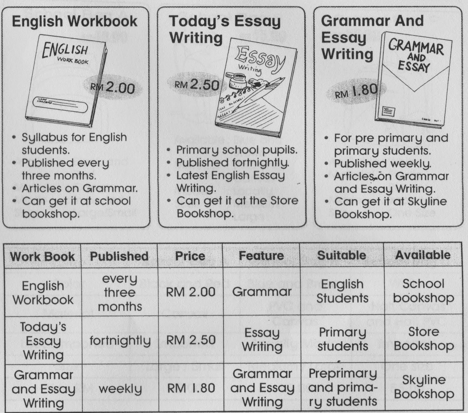 learning english daily english essays for kbsr paper