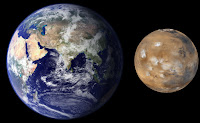 Comparison of the Earth to Mars