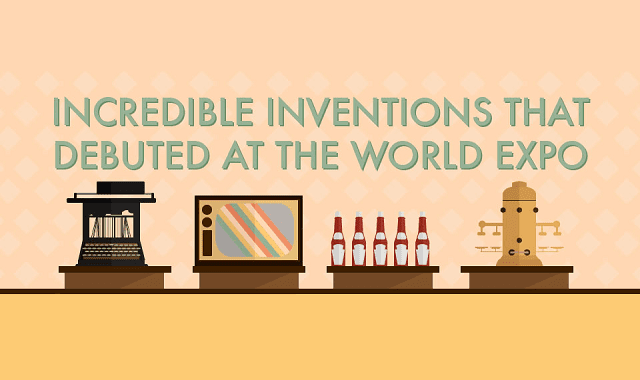 Incredible Inventions That Debuted At The World Expo