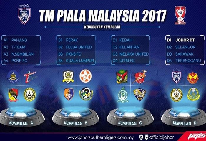 Piala Malaysia 2017 Keputusan Dan Jadual perlawanan