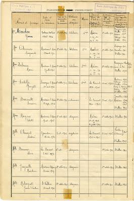 Registre Matricule de l'école de filles des Gautherets, photographie 3 (collection musée-cliché D. Busseuil)