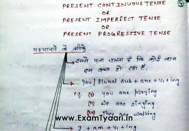 Ultimate Handwritten English Grammar TENSES Notes in Hindi [PDF] - Exam Tyaari