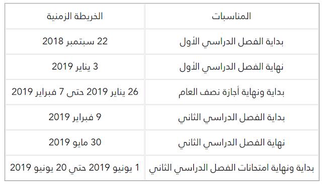جدول مواعيد العام الدراسي الجديد 2018/2019 كامل ومواعيد الامتحانات