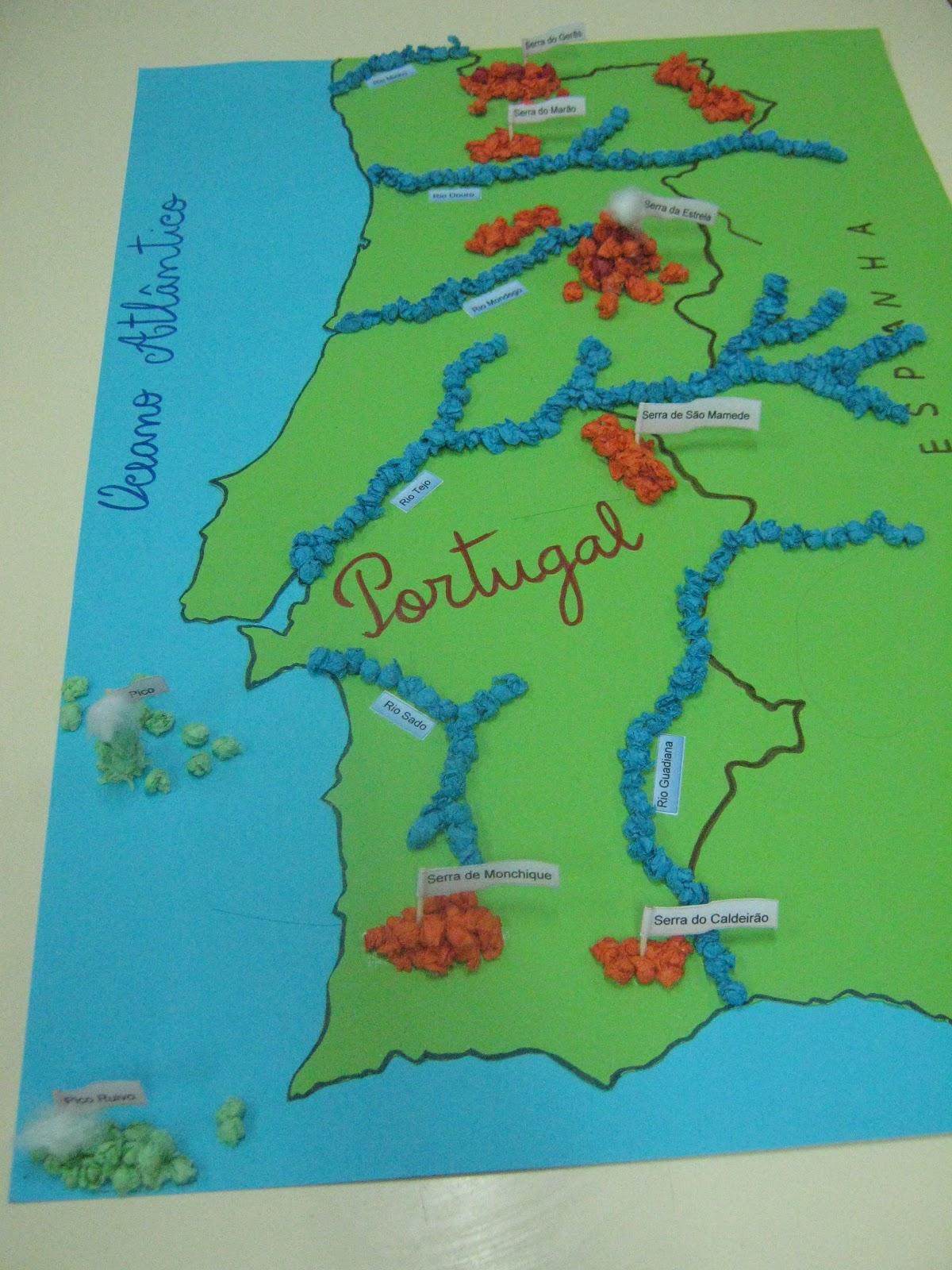 mapa de rios e serras de portugal Damas e Piratinhas: RIOS E SERRAS mapa de rios e serras de portugal