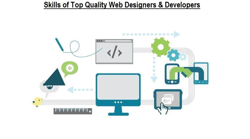 Skills of Top Quality Web Designers and Developers