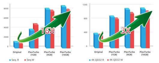 Plextor M6 Series SSD