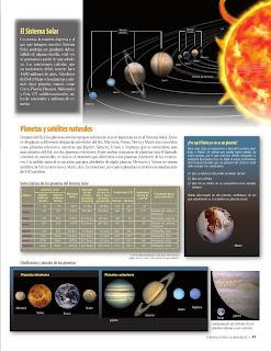 Apoyo Primaria Atlas de Geografía del Mundo 5to. Grado Capítulo 1 Lección 1 El Sistema Solar, Planetas y Satélites Naturales