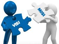 Cara Perumusan VISI dan MISI