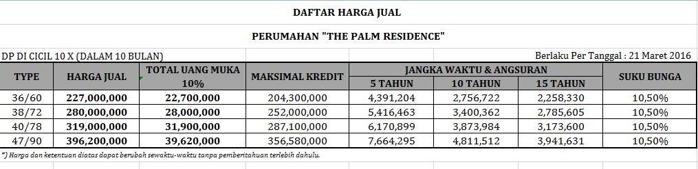 Daftar Harga D Palm Residence Depok