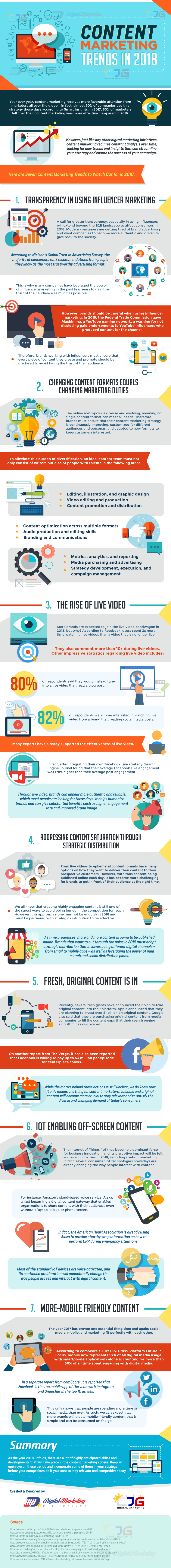 Content Marketing Trends in 2018 - #infographic