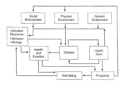 Konsep Promosi Kesehatan - PowerPoint PPT Presentation