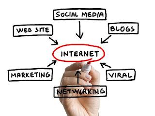 Tips Memulai Bisnis Online Tanpa Modal Besar