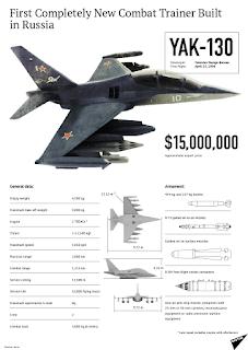 Yakovlev Yak-130 Mitten - Jet Latih Tempur Yang Canggih