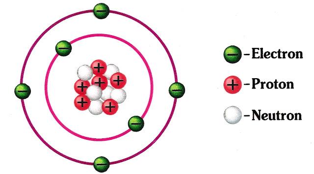 model-atom