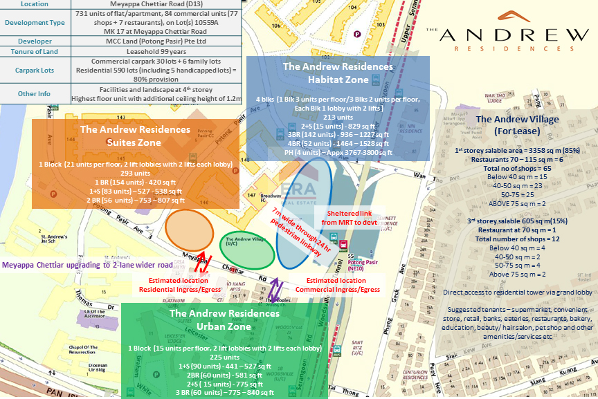 The Andrew Residences Site Map
