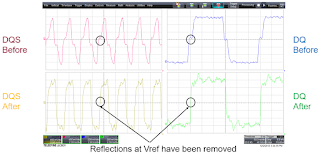 The traces at top show DQS and DQ before application of the VP@Rcvr tool; the bottom traces show the aftermath of the tool's use