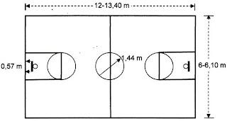 Mirda Pauweni Permainan Basket Taki