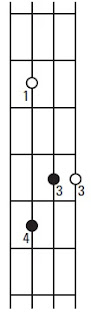 minor chord triad on the bass guitar