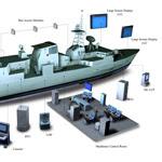 Комплексная система управления платформами