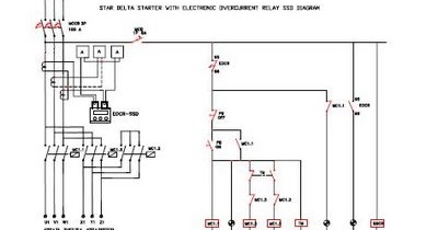 SETRUM LISTRIK: Rangkaian System Kendali Elektromagnetik