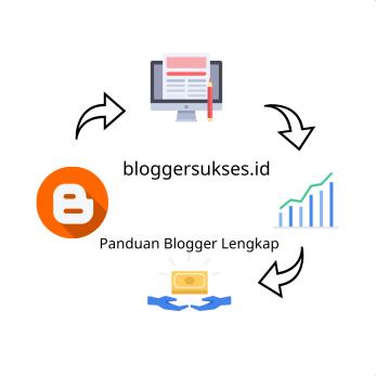 Postingan Pertama Blogger Sukses