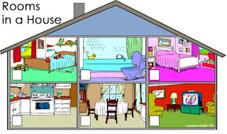 http://www.agendaweb.org/exercises/vocabulary/house/rooms